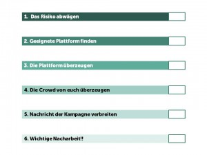 Checkliste Crowdinvesting