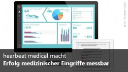 heartbeat medical misst Daten