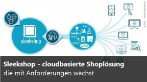 cloudbasierte Shoplösung