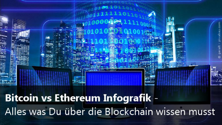 bitcoin oder ethereum?